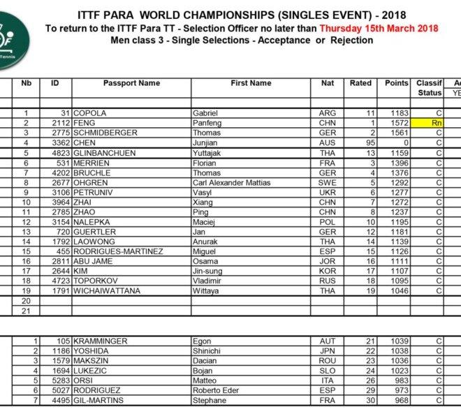 2018_ITTF_WPTTC_Selections KLASA 3 A